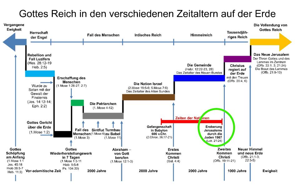 Erfreut Lewis Strukturen Praxis Arbeitsblatt Zeitgenössisch - Super ...